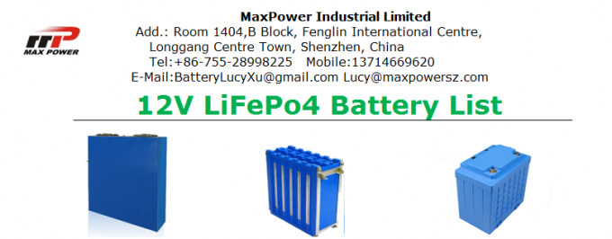 LiFePo4 Lithium Ion AA Rechargeable Battery 12V 40Ah For Solar Street Light